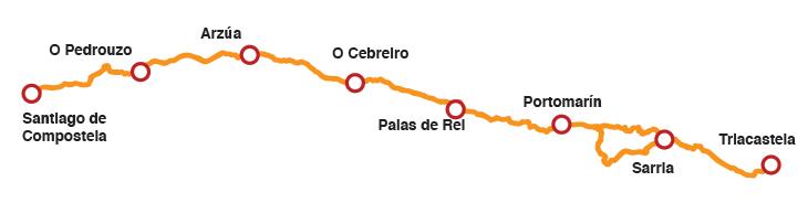 Camino de santiago etapas del camino de santiago for Ruta del mueble sarria